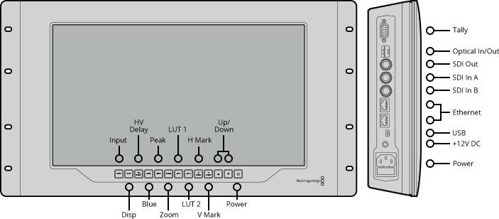 Blackmagic Design SmartView 4K diagram